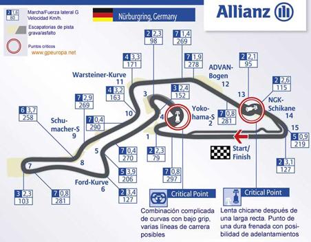[Imagen: formula_uno_circuito_nurburgring_001.jpg]