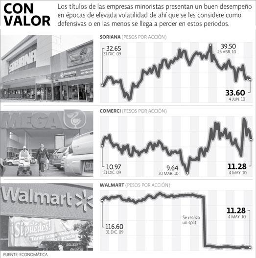 Empresas
