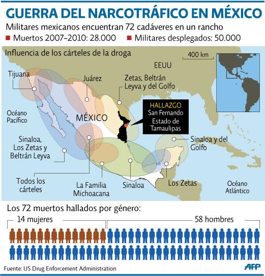 LA LINEA Z BELTRAL LEYVA AZTECAS VALENCIA CONTRA EL CHAPO Narco