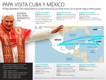 Visita Benedicto México y Cuba