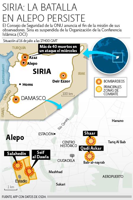 Siria Violencia