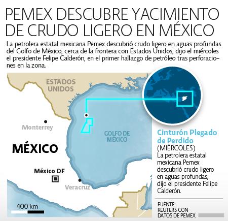 Petróleo en México /> </p><p> </p><p> </p><p>empresas@eleconomista.mx