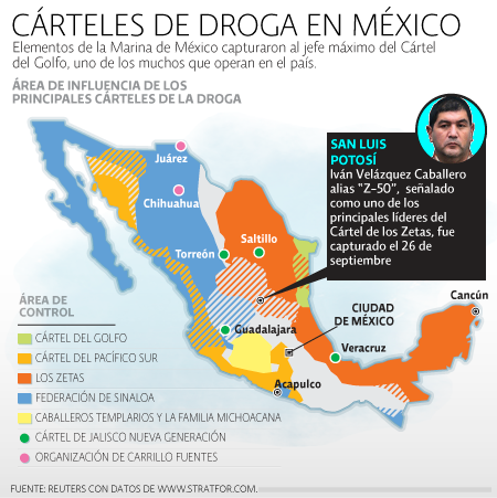 Cárteles de México