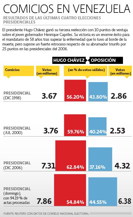ComiciosVenezuela