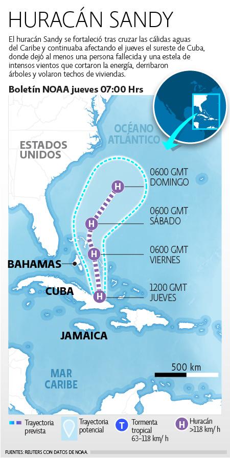 Huracán Sandy 2