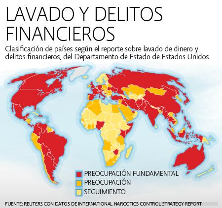 Lavado y delitos financieros