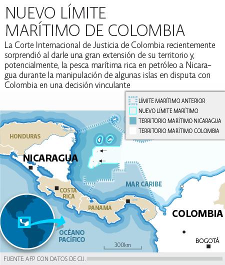 Colombia-Nicaaragua Disputa