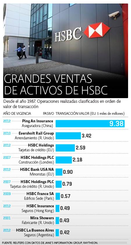 HSBC Ventas