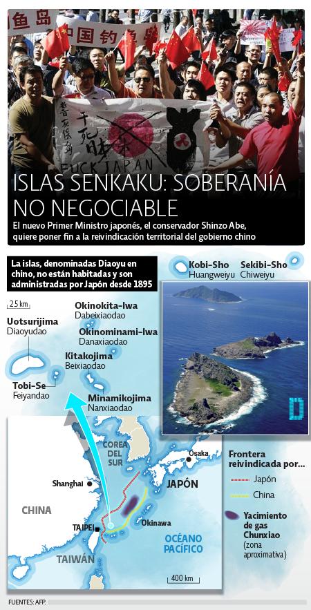 Islas Sekaku Japón
