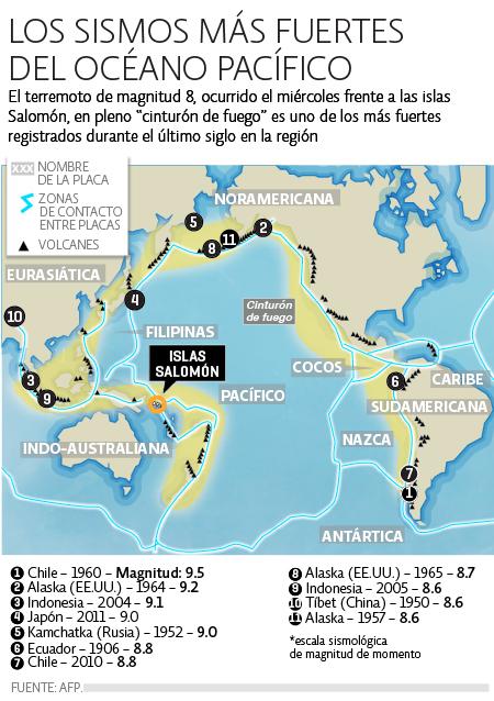 Sismos Pacífico