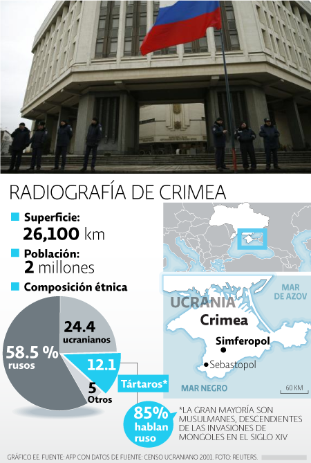 Centrales nucleares en Europa