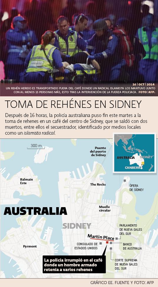 Rehénes Australia