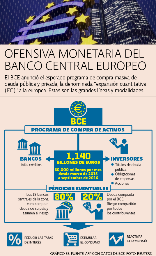 Plan BCE
