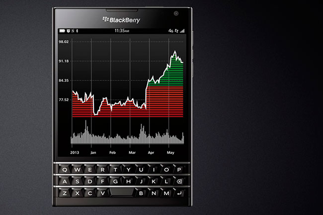BlackBerry Passport busca combinar una pantalla cuadrado con un teclado físico
