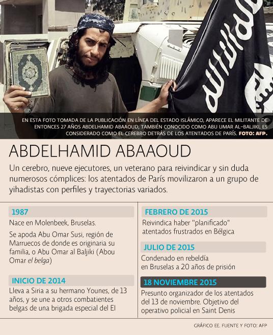 Cronología líder terrorista