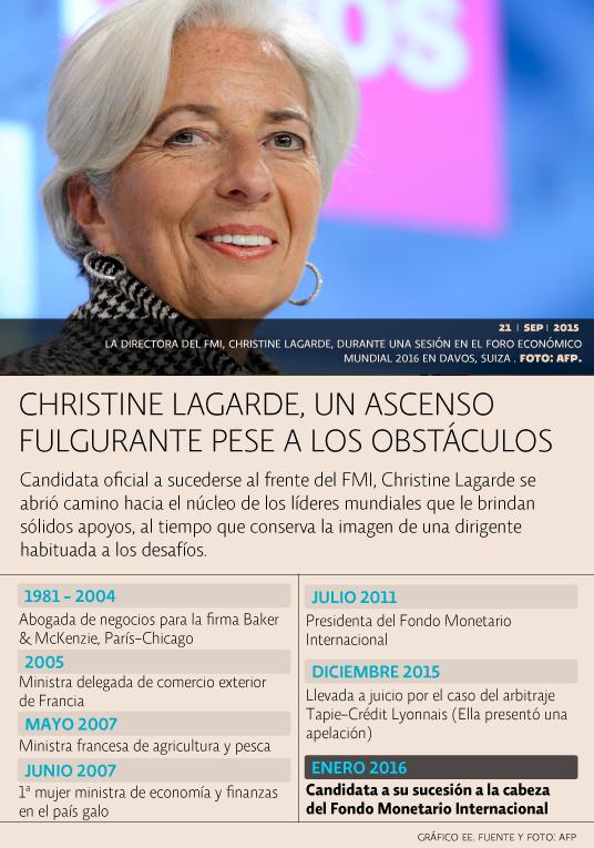 Cronología Lagarde