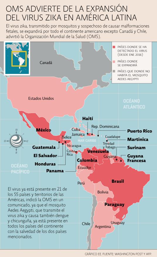 Virus Zika en AL