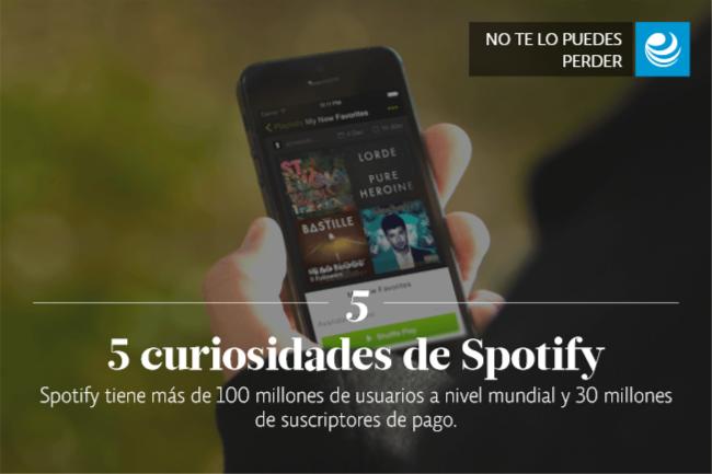5 curiosidades de Spotify