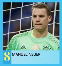 Jugadores UEFA