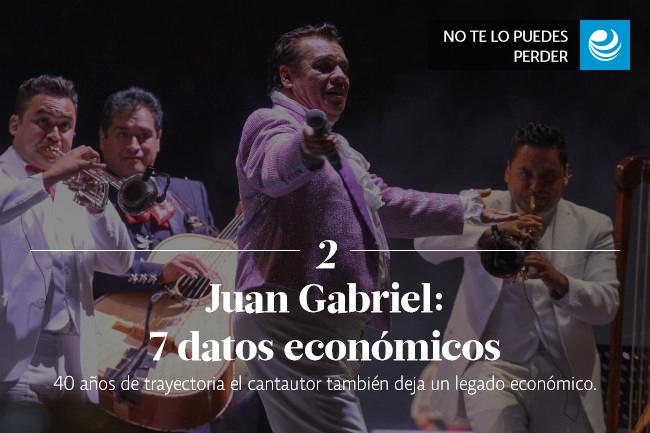Juan Gabriel: 7 datos económicos