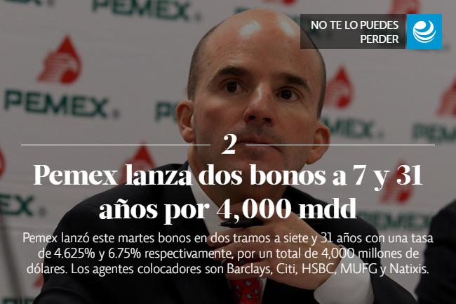 Pemex lanza dos bonos a 7 y 31 años por 4,000 mdd