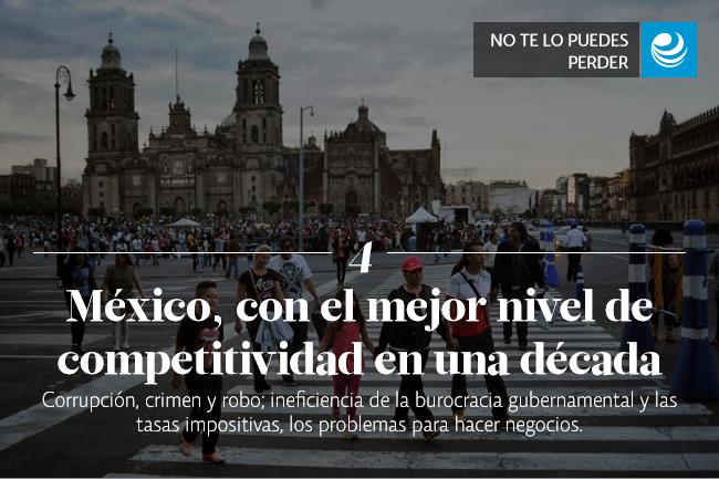México, con el mejor nivel de competitividad en una década