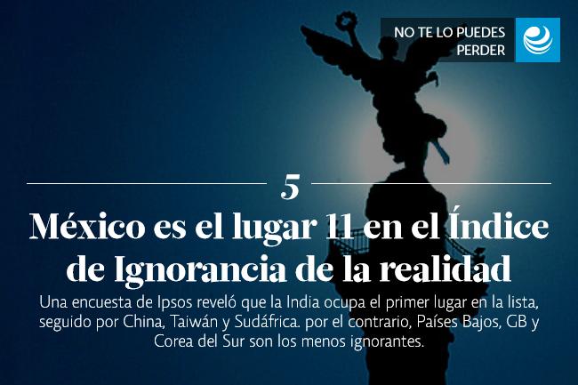 México, onceavo en el Índice de Ignorancia de la realidad: Ipsos