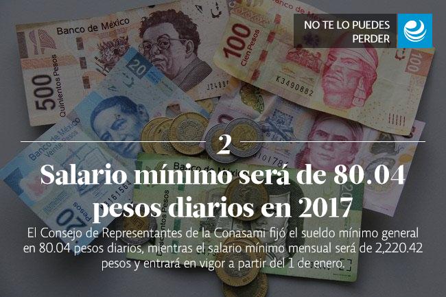 Salario mínimo será de 80.04 pesos diarios en 2017