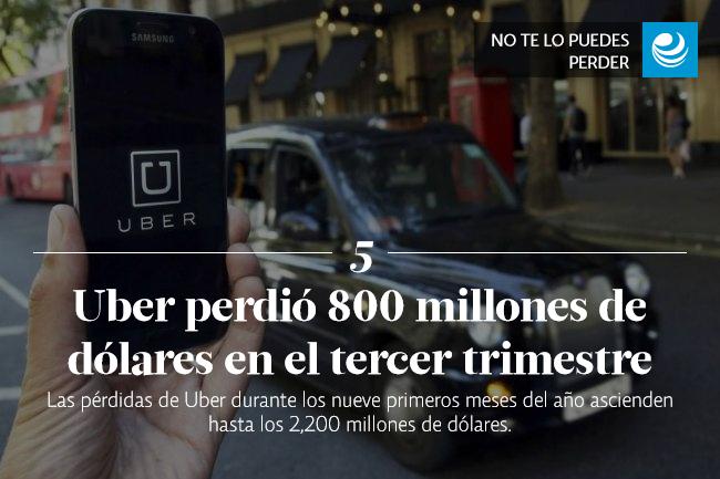 Uber perdió 800 millones de dólares en el tercer trimestre
