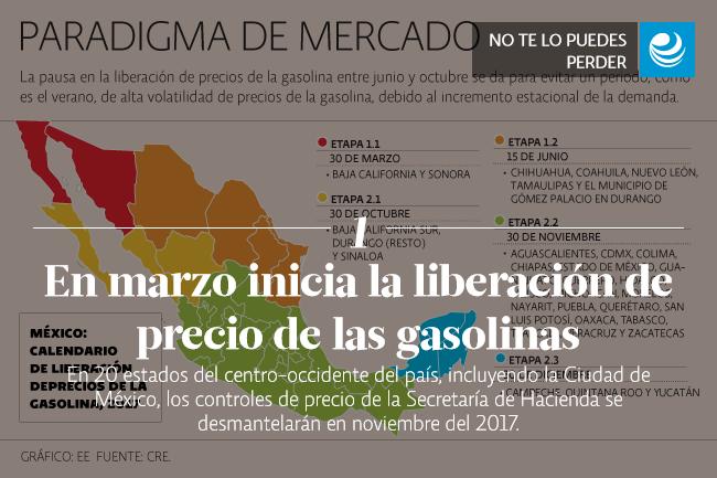 En marzo inicia la liberación de precio de las gasolinas