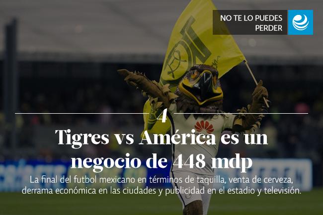 Tigres vs América, un negocio de 448 mdp