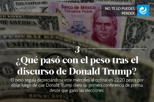 ¿Qué pasó con el peso tras el discurso de Donald Trump?