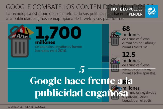 Google hace frente a la publicidad engañosa