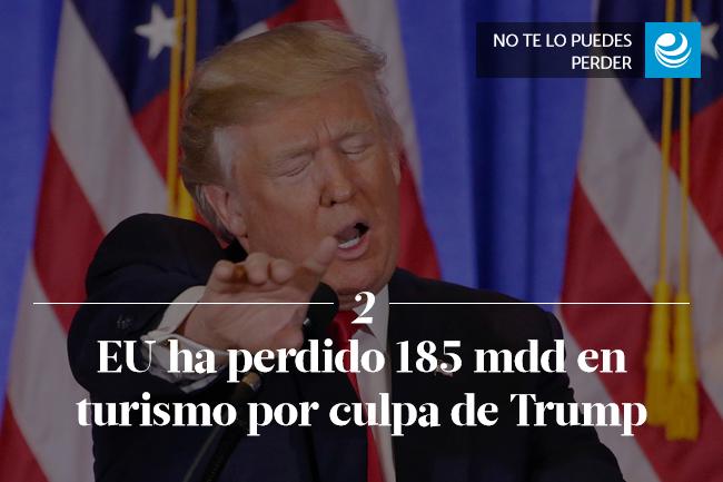 EU ha perdido 185 mdd en turismo por culpa de Trump