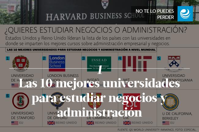 Las 10 mejores universidades para estudiar negocios y administración