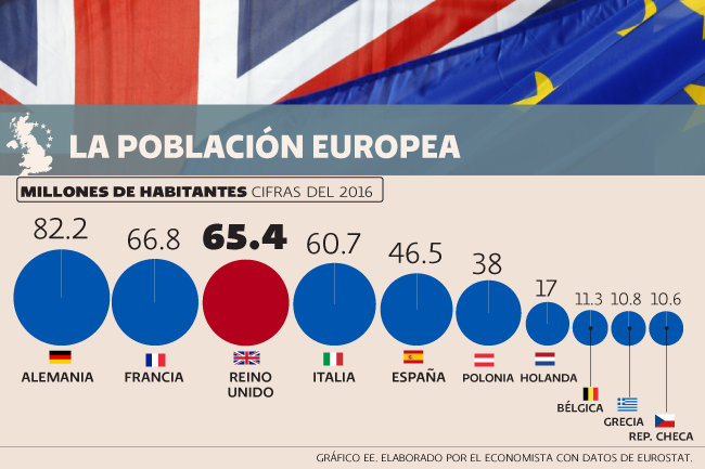 Brexit, UE y Reino Unido