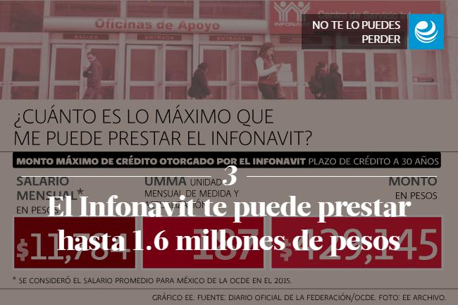 El Infonavit te puede prestar hasta 1.6 millones de pesos
