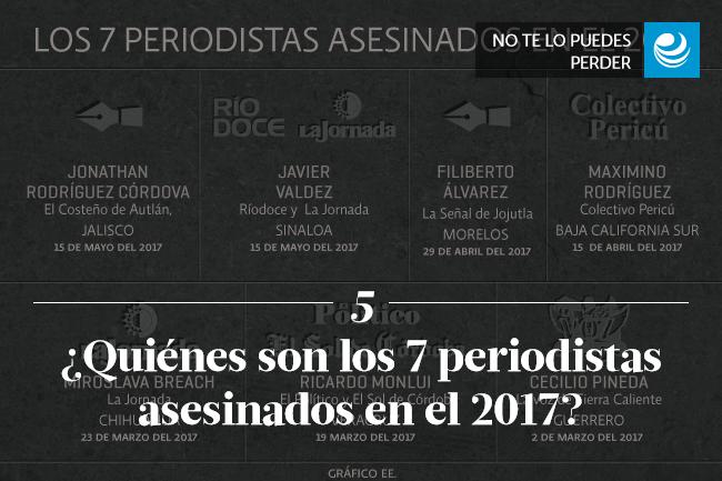 ¿Quiénes son los 7 periodistas asesinados en el 2017?
