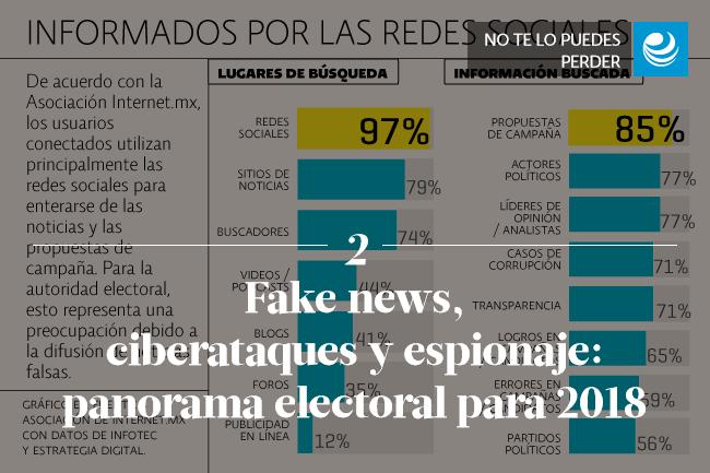 Fake news, ciberataques y espionaje: panorama electoral para 2018