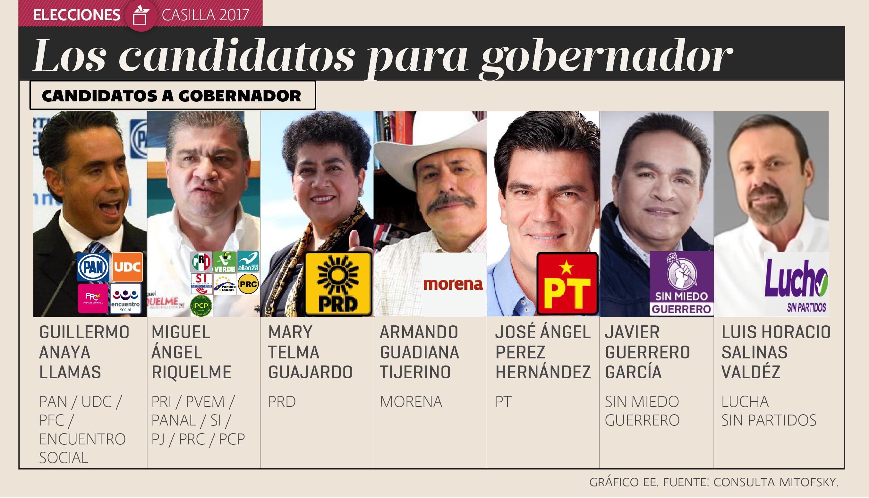 Candidato del PT acusó a Morena y luego