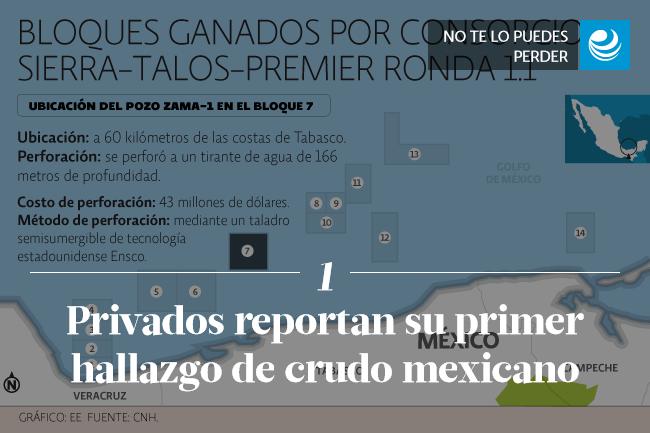 Privados reportan su primer hallazgo de crudo mexicano