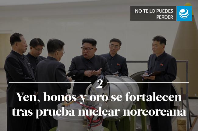 Yen, bonos y oro se fortalecen tras prueba nuclear norcoreana