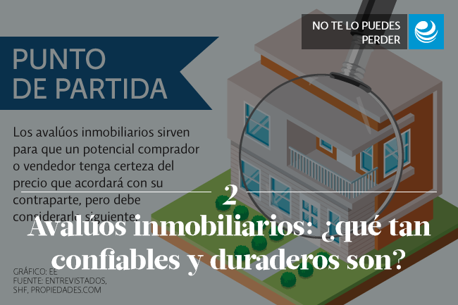 Avalúos inmobiliarios: ¿qué tan confiables y duraderos son?